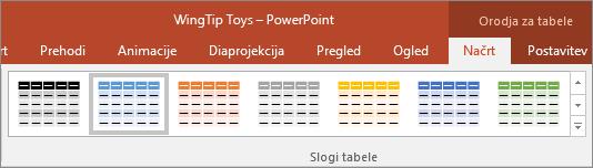 prikaz slogov tabele v PowerPointu