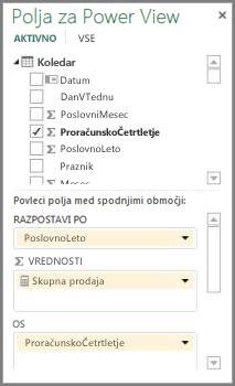 Seznam polj dodatka Power View