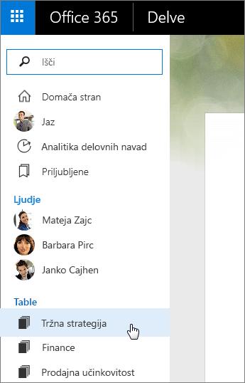 Posnetek zaslona s seznamom tabel v levem podoknu orodja Delve.