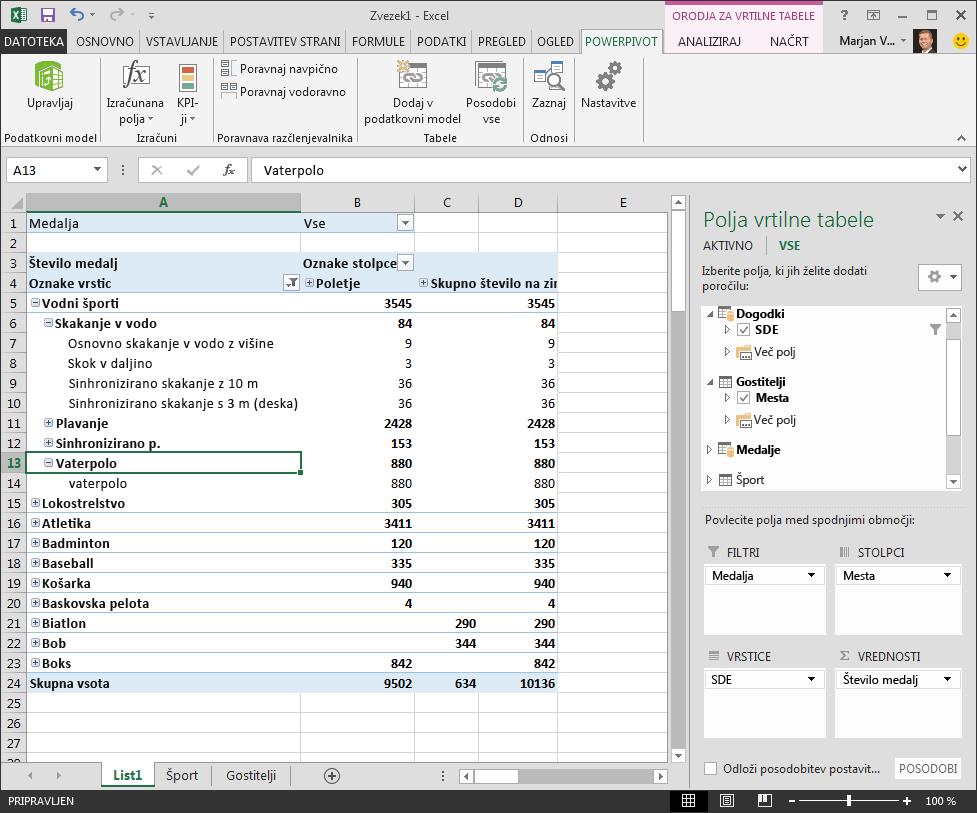 raziskovanje hierarhije v vrtilni tabeli