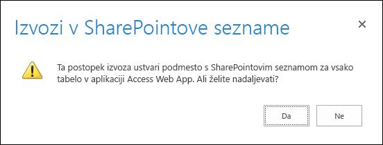 Posnetek zaslona potrditvenega pogovornega okna. Če kliknete »da«, izvozite podatke v SharePointove sezname, če kliknete »ne«, pa izvoz prekličete.