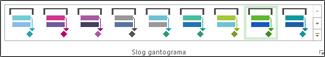 Slogi gantogramov