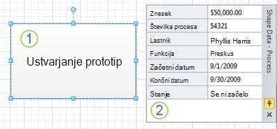 Oblika procesa z grafičnimi elementi s podatki