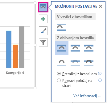 Slika možnosti postavitve za grafikone v Wordu