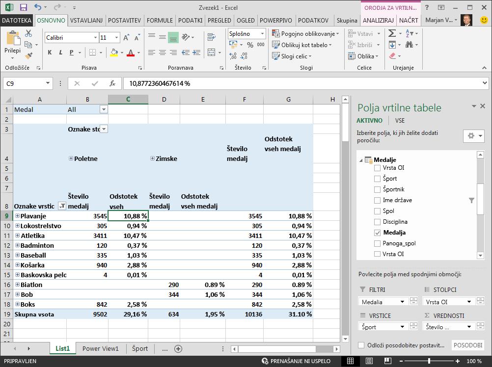 Vrtilna tabela, ki prikazuje podatke v odstotkih