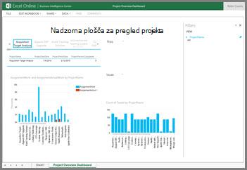 Delovni zvezek nadzorne plošče »Pregled projektov« vsebuje informacije o pomembnih opravilih za vaše projekte