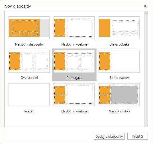 Pogovorno okno »Nov diapozitiv« v aplikaciji PowerPoint Online nudi številne različne postavitve diapozitiva