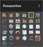 V podoknu »Ponazoritve« storitve Power BI izberite »Naložen palični grafikon«