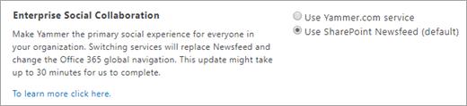 Skrbniško središče SharePoint, možnosti družabnega omrežja za podjetja