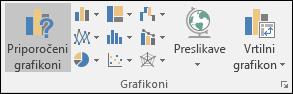 Excelov grafikon z zemljevidom – skupina na traku