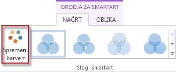 Možnost »Spremeni barve« v skupini »Slogi SmartArt«