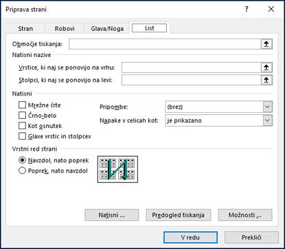 Priprava strani > Možnosti delovnega lista