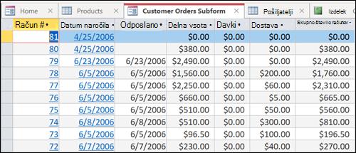 Podatkovna tabela z zavihki, ki jih je mogoče prerazporediti.