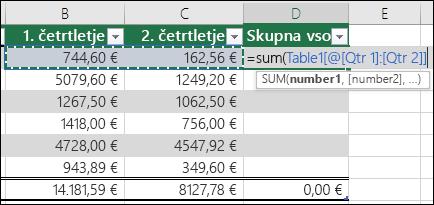 Dodajanje formule v celico tabele, ki se bo samodejno dokončala in ustvarila izračunan stolpec