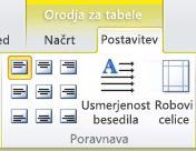 Zavihek s postavitvijo orodij za tabele