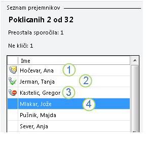 Seznam klicev z dvema opravljenima klicema