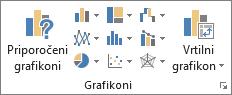 Excelov grafikon gumbi