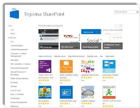 Posnetek zaslona Trgovine SharePoint