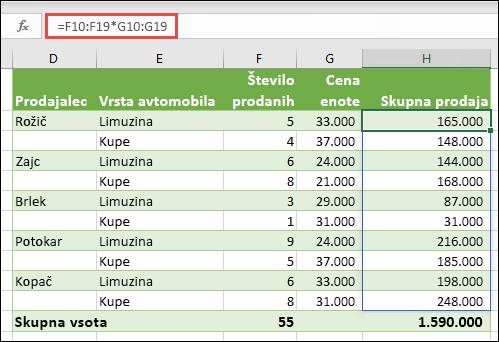 Funkcija matrike z več celicami v celici H10 = F10: F19 * G10: G19 za izračun števila vozil, ki jih proda cena enote