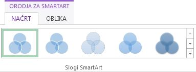 Skupina »Slogi SmartArt« na zavihku »Načrt orodij za SmartArt«