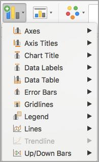 Dodajanje elementa grafikona menija
