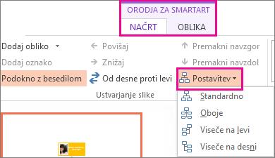 Možnosti postavitve za organigram SmartArt