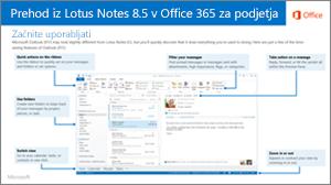 Sličica priročnika za preklop iz programa IBM Lotus Notes v storitev Office 365