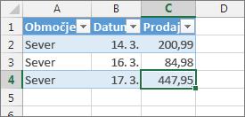 Izberite zadnjo celico in pritisnite tabulatorko, da dodate novo vrstico tabele