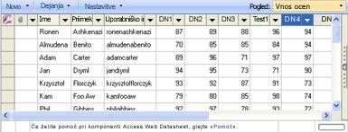 S pogledom podatkovnega lista »Vnos ocen« lahko posodabljate ocene.