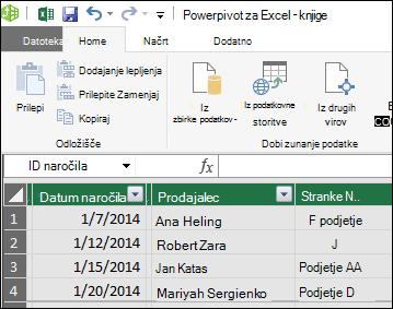 Pogled tabele dodatka Power pivot