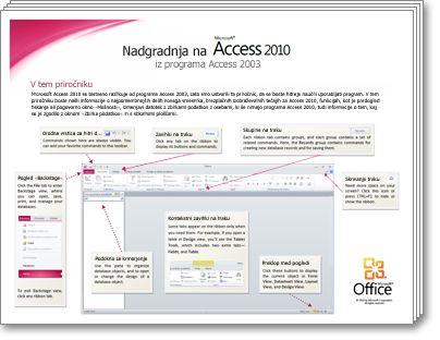 Sličica priročnika za prehod v program Access 2010