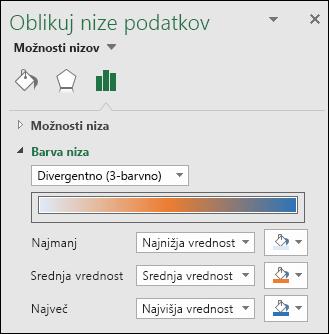 Excelov grafikon z zemljevidom  - možnosti barv nizov