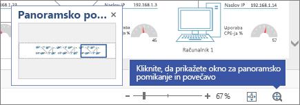 Okno »Panoramsko pomikanje in povečava«, prikazano na vrhu diagrama