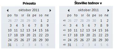 Datumski krmar v vrstici zadolžitev s številkami tednov in brez njih