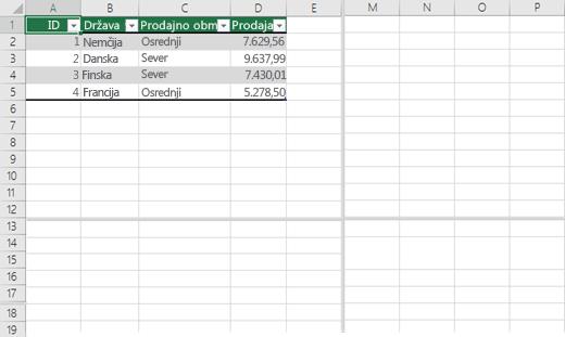 Razdelitev podoken v Excelovem delovnem zvezku
