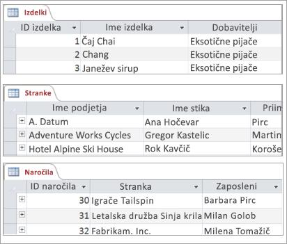 Izrezki kod izdelkov, stranke in naročila tabel