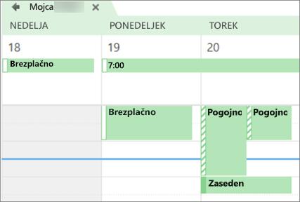 Kakšen je vaš koledar, ki je podoben osebi, s katero ste jo dali v skupno rabo.
