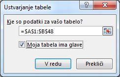 Okno za ustvarjanje tabele