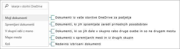 Združevanje povezav storitve OneDrive za podjetja