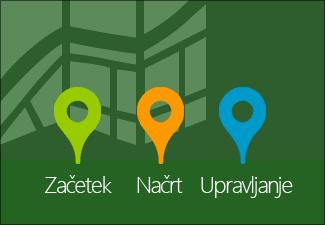 Zemljevid projekta