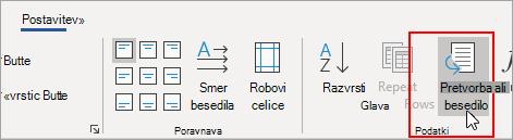 Na zavihku »Orodja za tabele – Postavitev« je označena možnost »Pretvori v besedilo«.