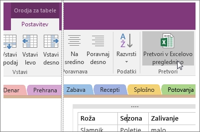 Posnetek zaslona gumba »Pretvori v Excelovo preglednico« v programu OneNote 2016.