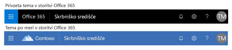 Privzeta tema storitve Office 365 in tema po meri storitve Office 365