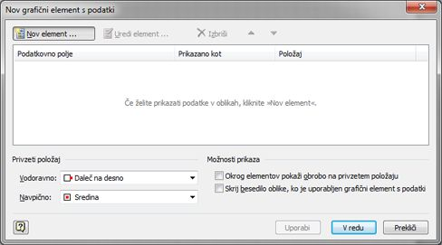 Pogovorno okno »Nov grafični element s podatki«.