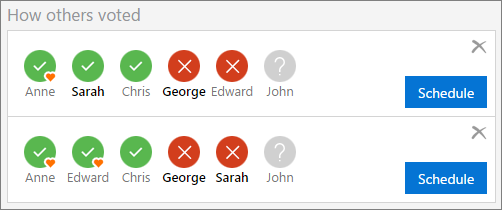 Razporejanje na strani glasovanja