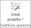 Gumb »Uredi podatke« v skupini »Grafikoni sparkline«