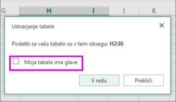 Pogovorno okno za pretvorbo obsega podatkov v tabelo