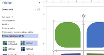 Seznam razpoložljivih oblik na levi polovici slike in izbrana oblika na desni polovici.