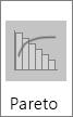 Podtip grafikona pareto v razpoložljivih grafikonih histograma