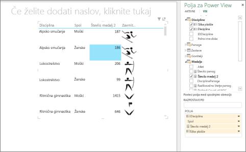 Ustvarjanje tabele v funkciji Power View